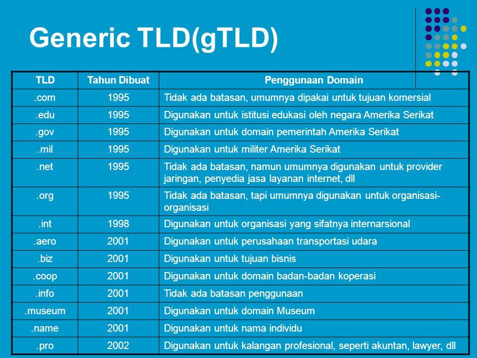 Generic TLD(gTLD) TLDTahun DibuatPenggunaan Domain.com1995Tidak ada batasan, umumnya dipakai untuk tujuan komersial.edu1995Digunakan untuk istitusi ed