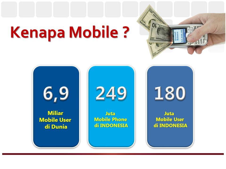  Pengguna Handphone dan Internet meningkat sangat tinggi.