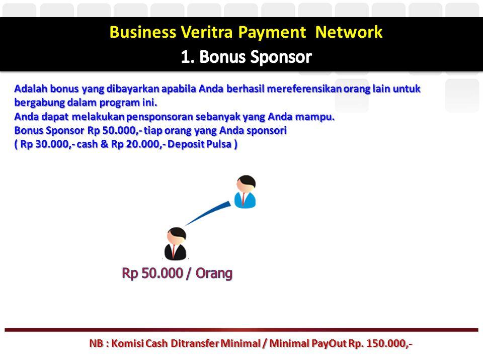 Setiap Member dapat melakukan Pembayaran Semua Kebutuhan Anda secara PERSONAL : • Listrik Prepaid ( Token Listrik ), Listrik ( bulanan ), Tambah Daya / Pasang Baru • Jastel ( Jasa Telekomunikasi ) meliputi telpon rumah, Telkom Speedy, Telkom Vision • Cicilan Multi Finance ( Leasing kendaraan bermotor ) • PDAM, TV Berbayar, Internet, Asuransi, Kartu kredit, dll • Voucher Pulsa Seluler GSM & CDMA dlm/luar negeri • Top up Smart Card seperti ; BCA Flash, E-Toll Card, dll • Voucher Game Online, Tiket konser, tiket nonton • Tiket kereta, tiket bus, tiket travel, tiket pesawat • Infaq & sedekah • Pendidikan (spp, pendaftaran kuliah, dll) • Pajak (BPHTB, PBB, dll)