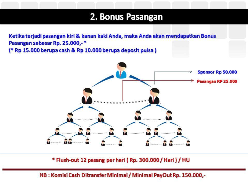NB : Komisi Cash Ditransfer Minimal / Minimal PayOut Rp. 150.000,-