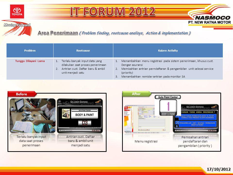 17/10/201217/10/2012 ProblemRootcauseKaizen Activity Tunggu Dilayani Lama1.Terlalu banyak input data yang dilakukan saat proses penerimaan 2.Antrian c