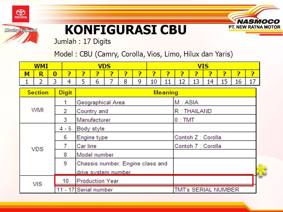 KONFIGURASI CBU Jumlah : 17 Digits Model : CBU (Camry, Corolla, Vios, Limo, Hilux dan Yaris)