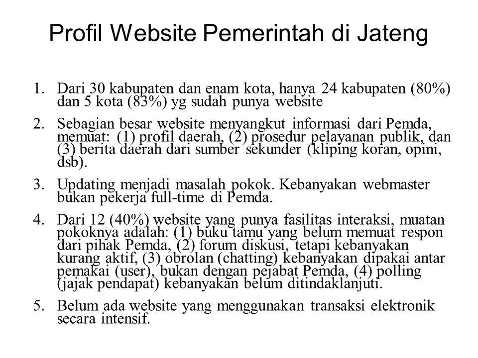 Profil Website Pemerintah di Jateng 1.Dari 30 kabupaten dan enam kota, hanya 24 kabupaten (80%) dan 5 kota (83%) yg sudah punya website 2.Sebagian bes