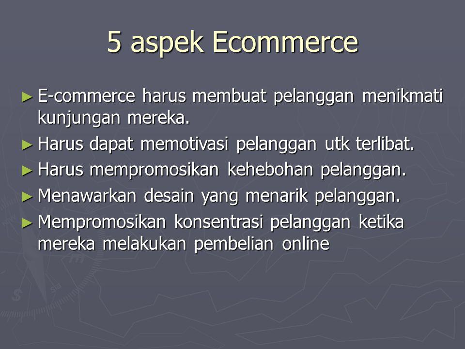 5 aspek Ecommerce ► E-commerce harus membuat pelanggan menikmati kunjungan mereka. ► Harus dapat memotivasi pelanggan utk terlibat. ► Harus mempromosi