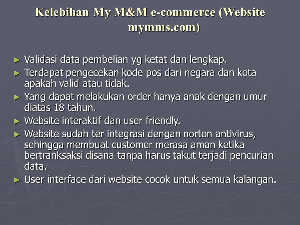 Kelebihan My M&M e-commerce (Website mymms.com) ► Validasi data pembelian yg ketat dan lengkap. ► Terdapat pengecekan kode pos dari negara dan kota ap