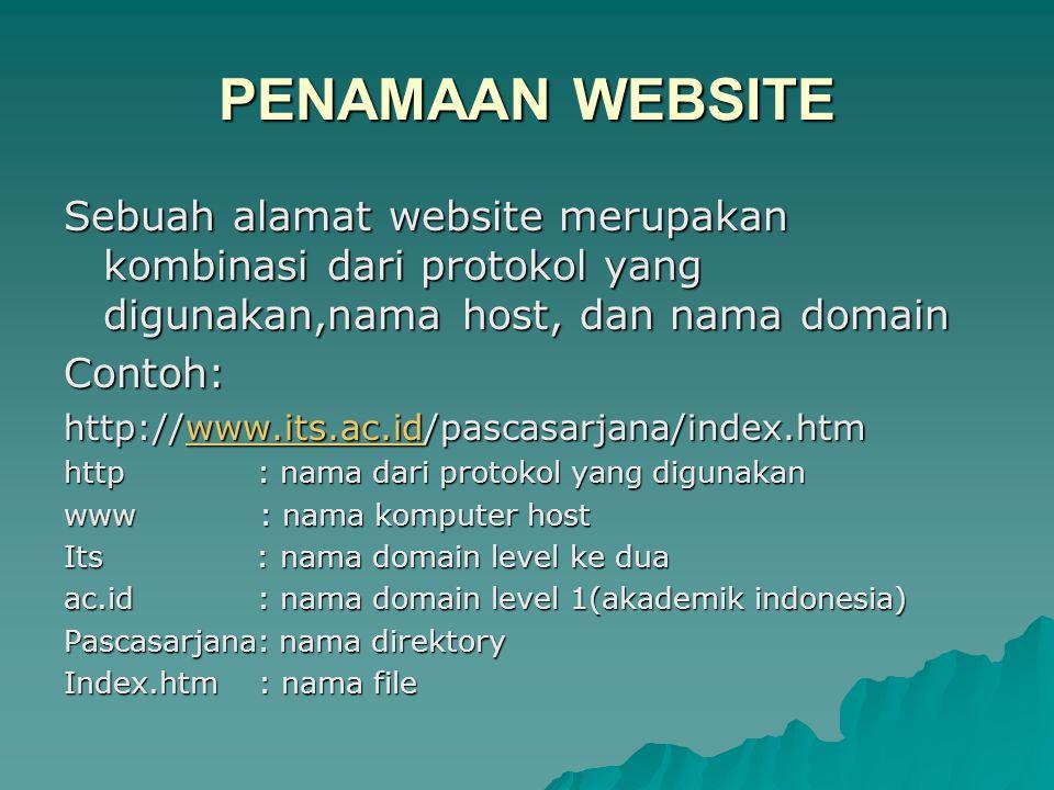 PENAMAAN WEBSITE Sebuah alamat website merupakan kombinasi dari protokol yang digunakan,nama host, dan nama domain Contoh: http://www.its.ac.id/pascasarjana/index.htm www.its.ac.id http : nama dari protokol yang digunakan www : nama komputer host Its : nama domain level ke dua ac.id : nama domain level 1(akademik indonesia) Pascasarjana: nama direktory Index.htm : nama file