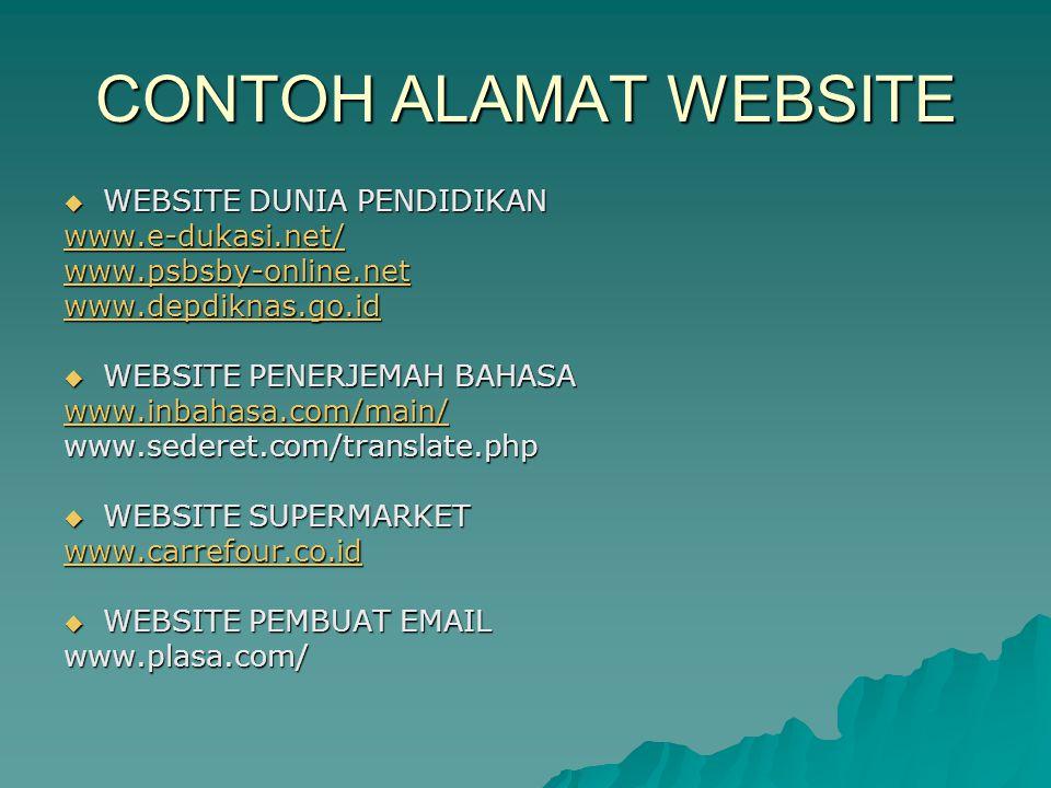 CONTOH ALAMAT WEBSITE  WEBSITE DUNIA PENDIDIKAN www.e-dukasi.net/ www.psbsby-online.net www.depdiknas.go.id  WEBSITE PENERJEMAH BAHASA www.inbahasa.