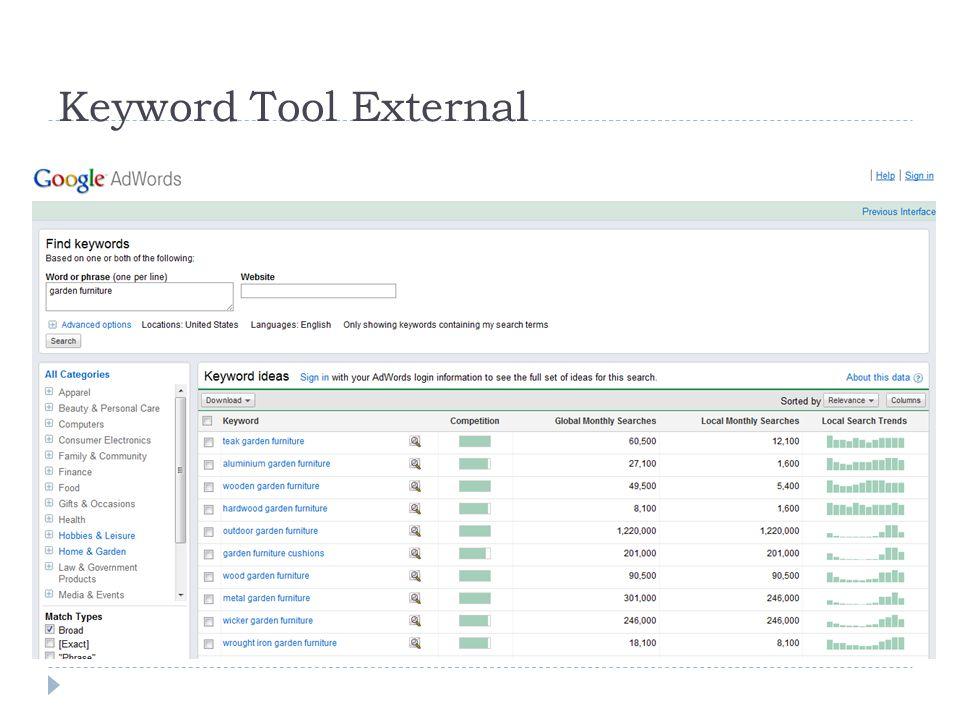 Keyword Tool External