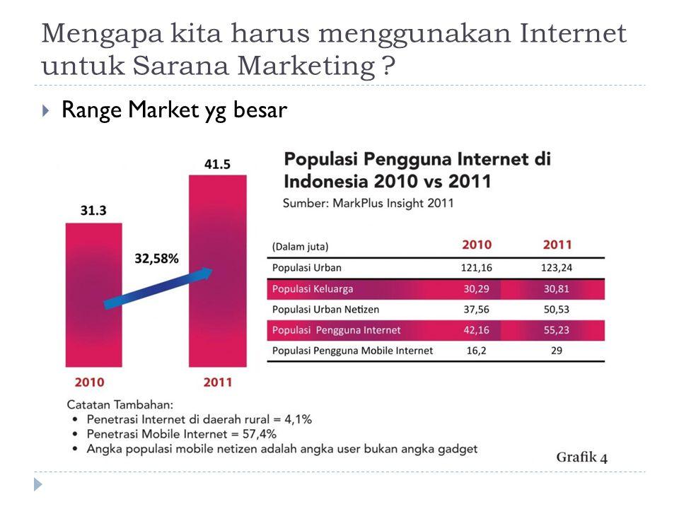 Mengapa kita harus menggunakan Internet untuk Sarana Marketing ?  Range Market yg besar