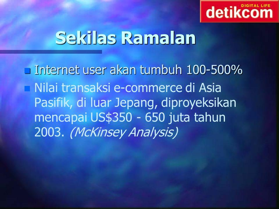 Situs Populer di Indonesia Dipresentasikan di Hotel Shangri-La Jakarta, 25 Mei 2000 Oleh MarkPlus&Co dan Majalah Swa1Yahoo.com33,92Hotmail.com9,0 3Kom