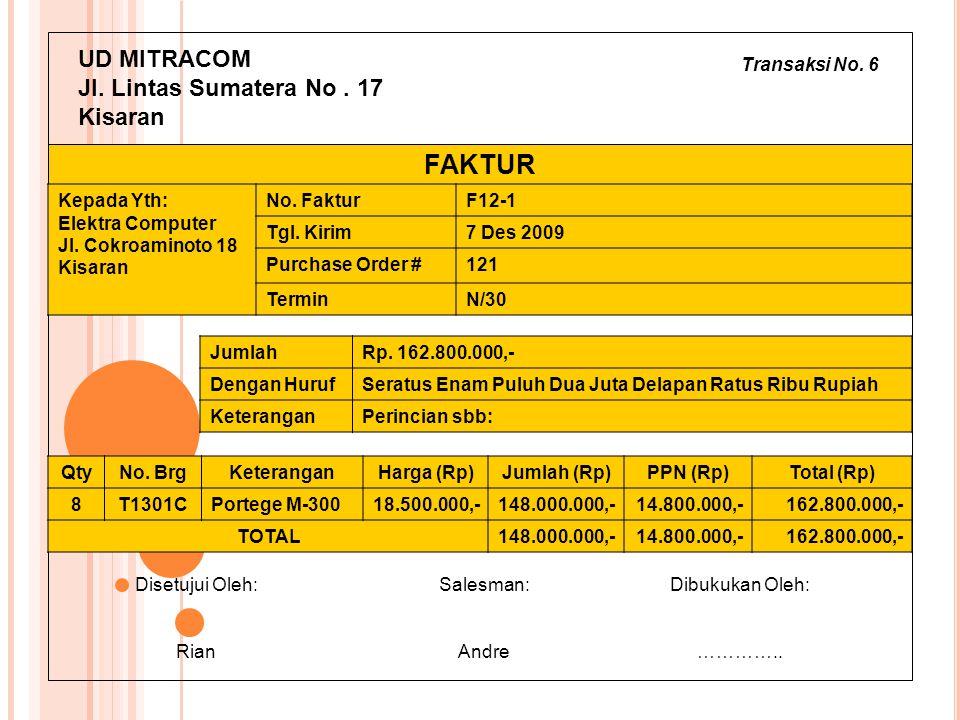 Transaksi No. 6 UD MITRACOM Jl. Lintas Sumatera No. 17 Kisaran JumlahRp. 162.800.000,- Dengan HurufSeratus Enam Puluh Dua Juta Delapan Ratus Ribu Rupi
