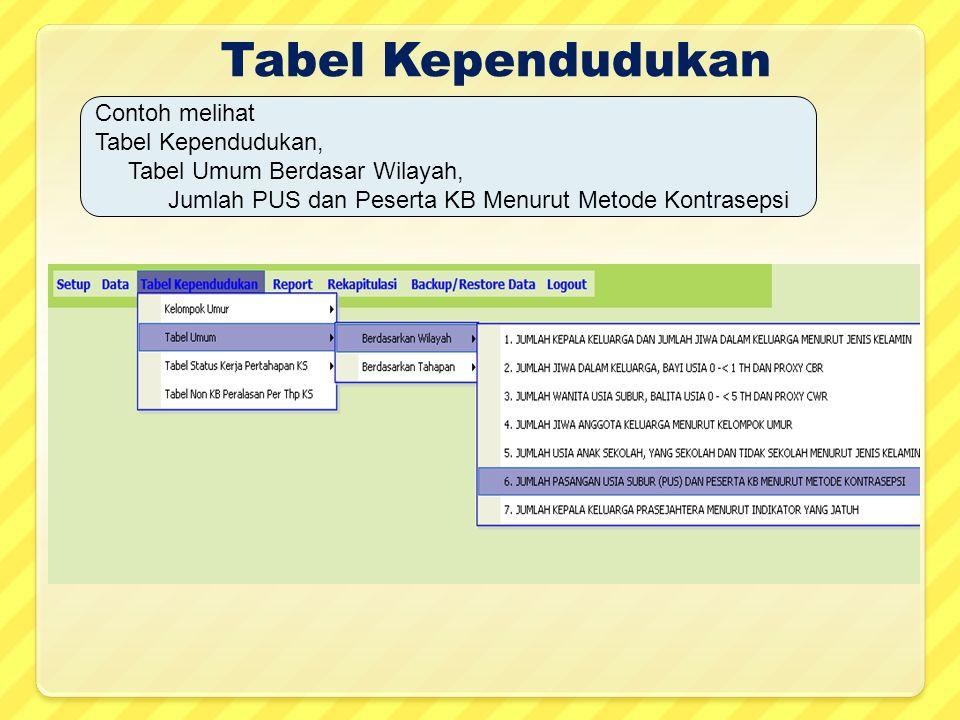 Tabel Kependudukan Contoh melihat Tabel Kependudukan, Tabel Umum Berdasar Wilayah, Jumlah PUS dan Peserta KB Menurut Metode Kontrasepsi