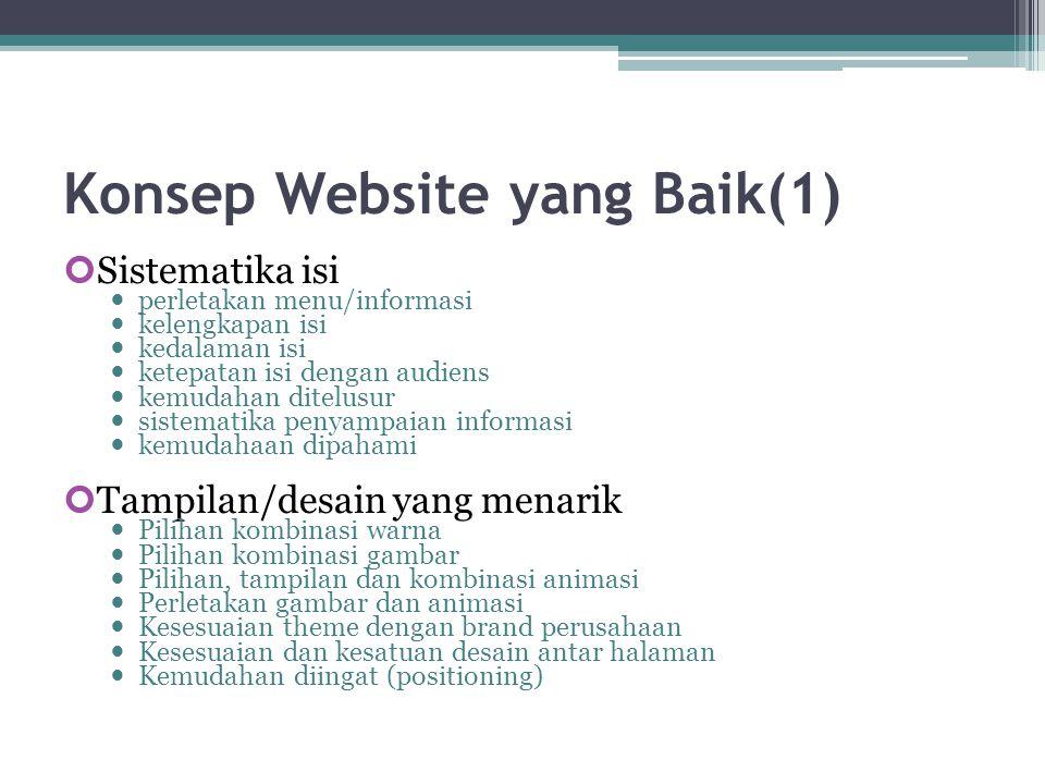 Konsep Website yang Baik(1) Sistematika isi  perletakan menu/informasi  kelengkapan isi  kedalaman isi  ketepatan isi dengan audiens  kemudahan d