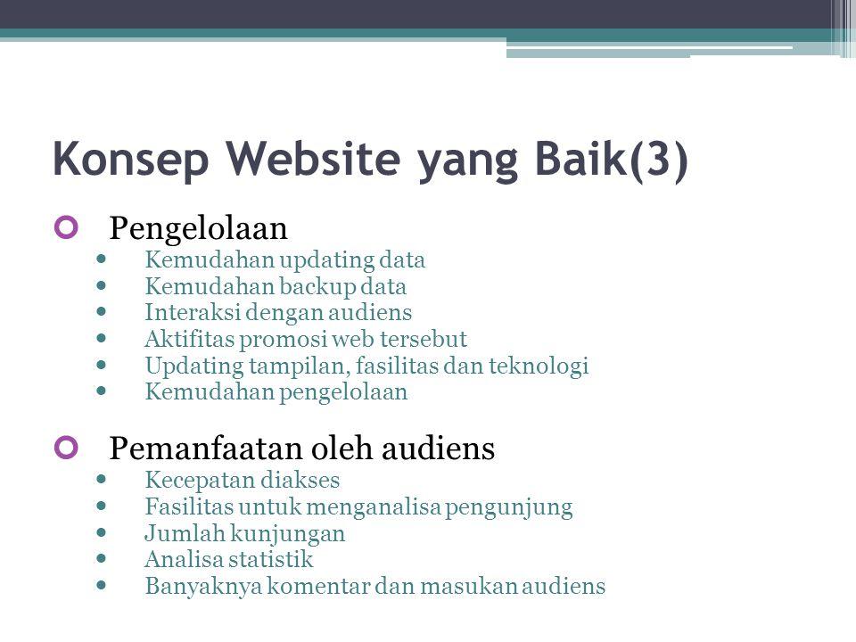 Konsep Website yang Baik(3) Pengelolaan  Kemudahan updating data  Kemudahan backup data  Interaksi dengan audiens  Aktifitas promosi web tersebut
