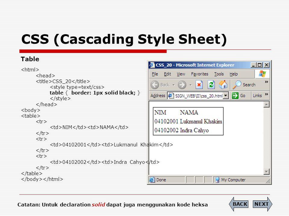 CSS (Cascading Style Sheet) Table CSS_20 table { border: 1px solid black; } NIM NAMA 04102001 Lukmanul Khakim 04102002 Indra Cahyo NEXTBACK Catatan: U