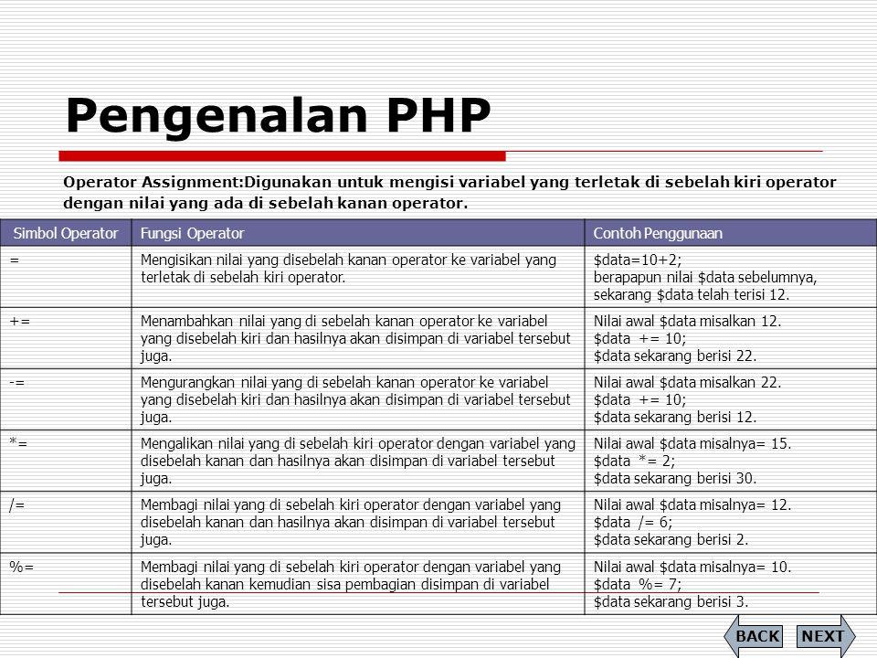 Pengenalan PHP Operator Assignment:Digunakan untuk mengisi variabel yang terletak di sebelah kiri operator dengan nilai yang ada di sebelah kanan oper