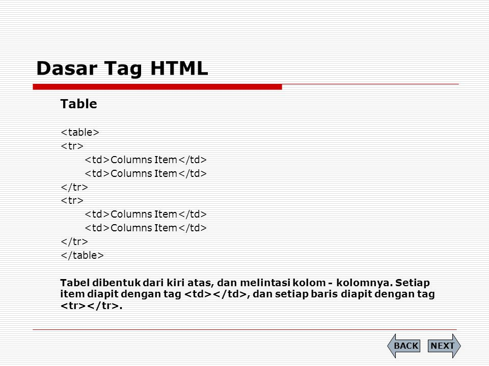 Dasar Tag HTML Table Columns Item Columns Item Tabel dibentuk dari kiri atas, dan melintasi kolom - kolomnya. Setiap item diapit dengan tag, dan setia