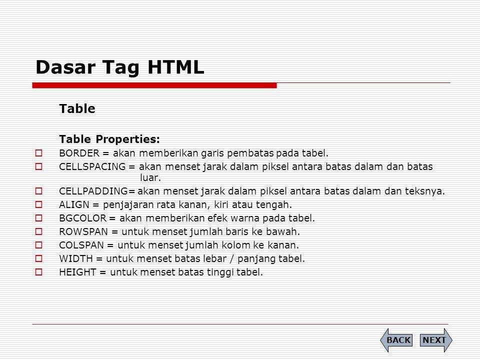 Dasar Tag HTML Table Table Properties:  BORDER = akan memberikan garis pembatas pada tabel.  CELLSPACING = akan menset jarak dalam piksel antara bat