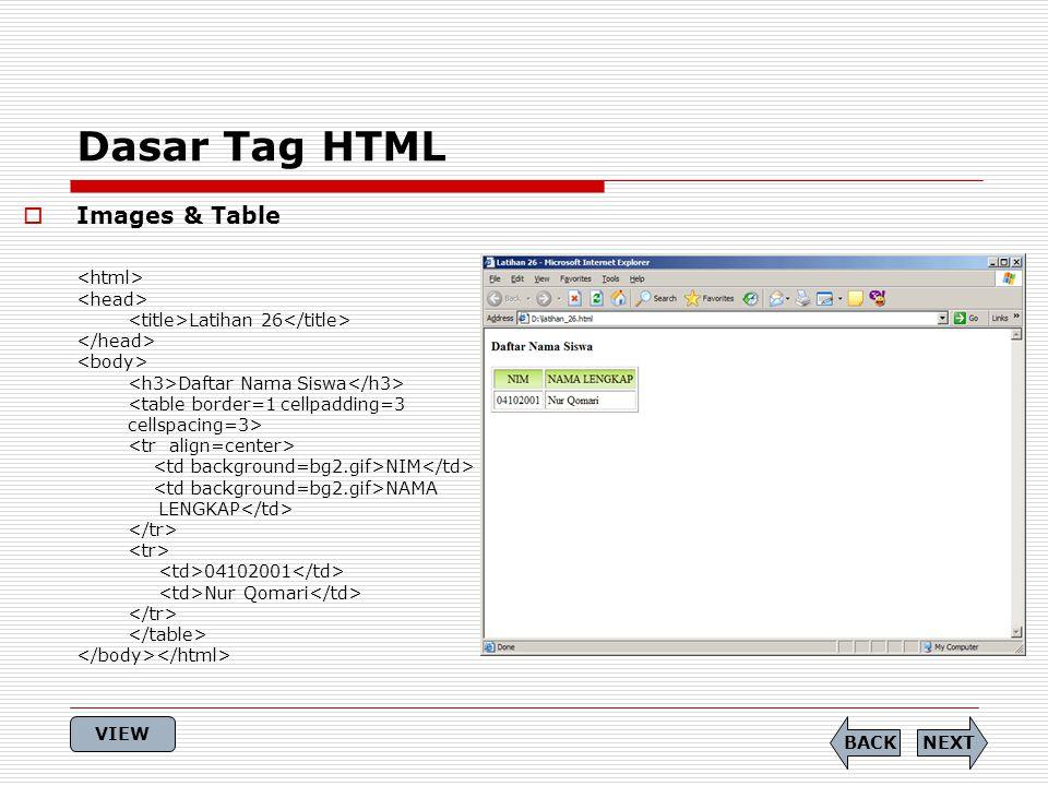 Dasar Tag HTML  Images & Table Latihan 26 Daftar Nama Siswa <table border=1 cellpadding=3 cellspacing=3> NIM NAMA LENGKAP 04102001 Nur Qomari NEXTBAC