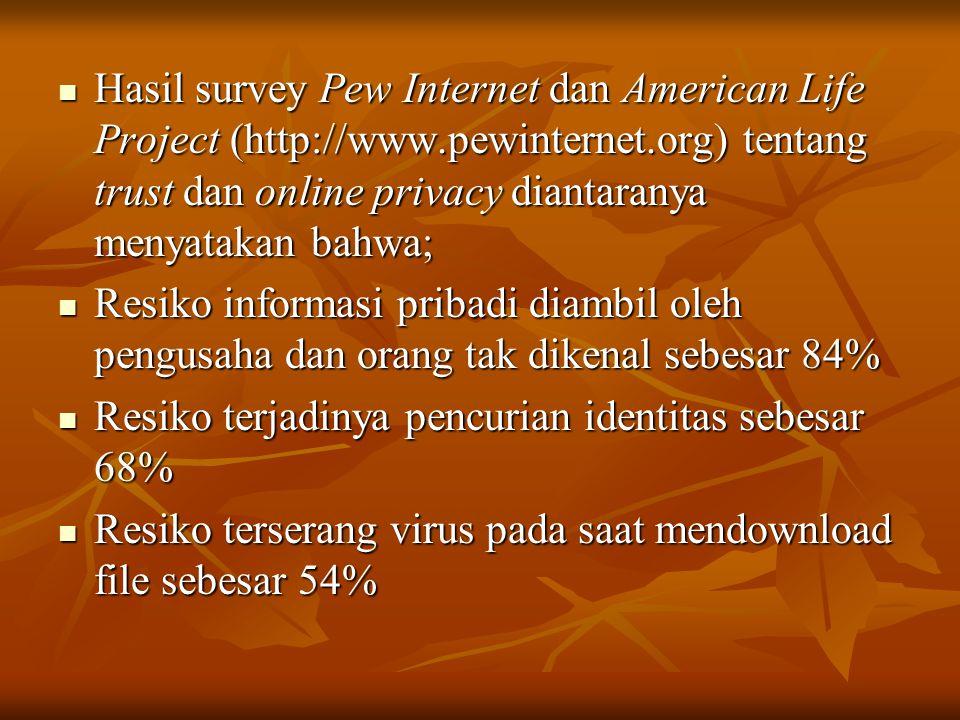  Hasil survey Pew Internet dan American Life Project (http://www.pewinternet.org) tentang trust dan online privacy diantaranya menyatakan bahwa;  Re