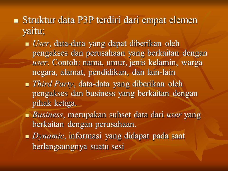  Struktur data P3P terdiri dari empat elemen yaitu;  User, data-data yang dapat diberikan oleh pengakses dan perusahaan yang berkaitan dengan user.