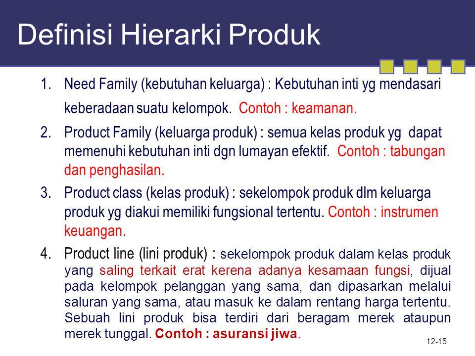 Definisi Hierarki Produk 12-15 1.Need Family (kebutuhan keluarga) : Kebutuhan inti yg mendasari keberadaan suatu kelompok. Contoh : keamanan. 2.Produc