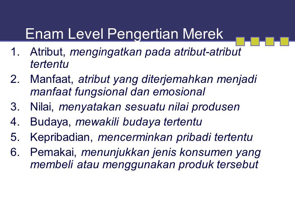 Enam Level Pengertian Merek 1.Atribut, mengingatkan pada atribut-atribut tertentu 2.Manfaat, atribut yang diterjemahkan menjadi manfaat fungsional dan emosional 3.Nilai, menyatakan sesuatu nilai produsen 4.Budaya, mewakili budaya tertentu 5.Kepribadian, mencerminkan pribadi tertentu 6.Pemakai, menunjukkan jenis konsumen yang membeli atau menggunakan produk tersebut