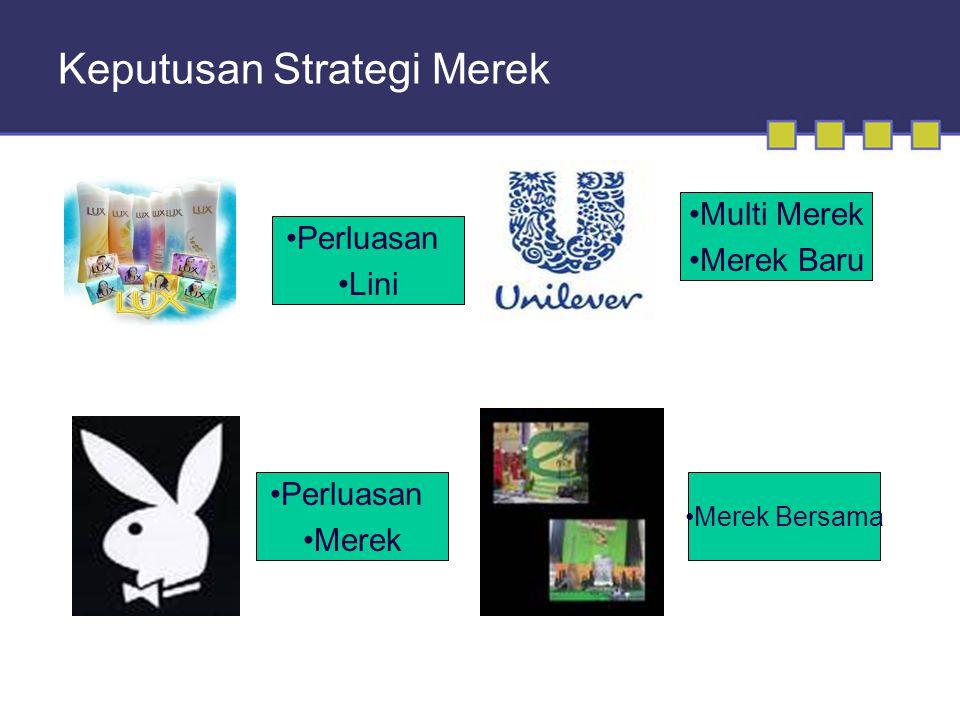 Keputusan Strategi Merek •Perluasan •Lini •Perluasan •Merek •Multi Merek •Merek Baru •Merek Bersama