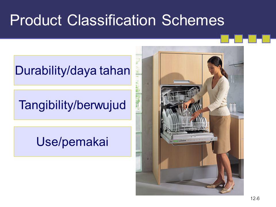 12-6 Product Classification Schemes Durability/daya tahan Use/pemakai Tangibility/berwujud