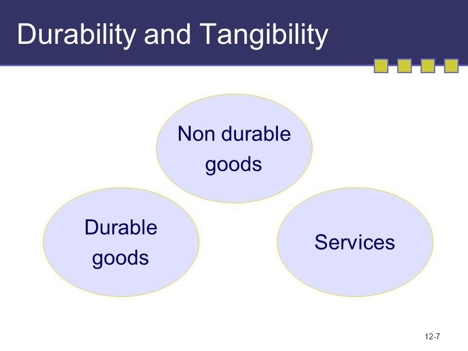 12-7 Durability and Tangibility Non durable goods Services Durable goods