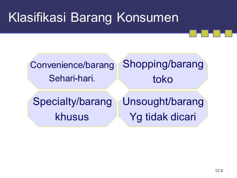 12-9 Klasifikasi Barang Konsumen Convenience/barang Sehari-hari. Unsought/barang Yg tidak dicari Shopping/barang toko Specialty/barang khusus