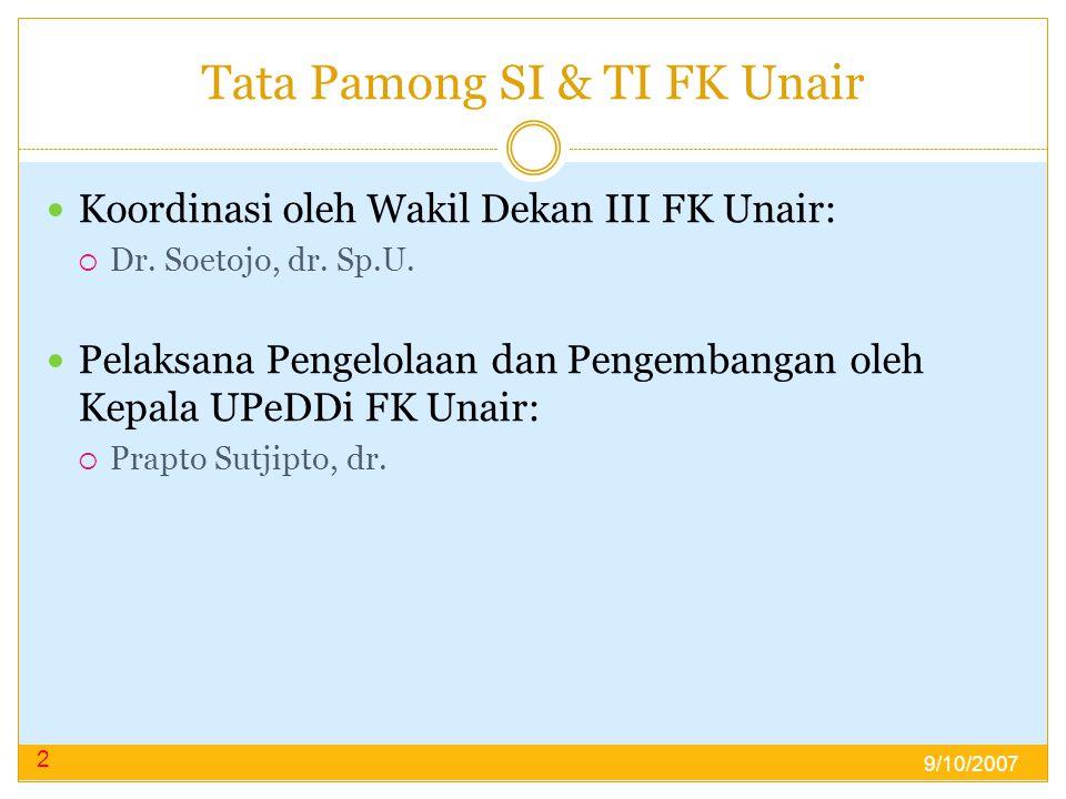 Tata Pamong SI & TI FK Unair  Koordinasi oleh Wakil Dekan III FK Unair:  Dr.