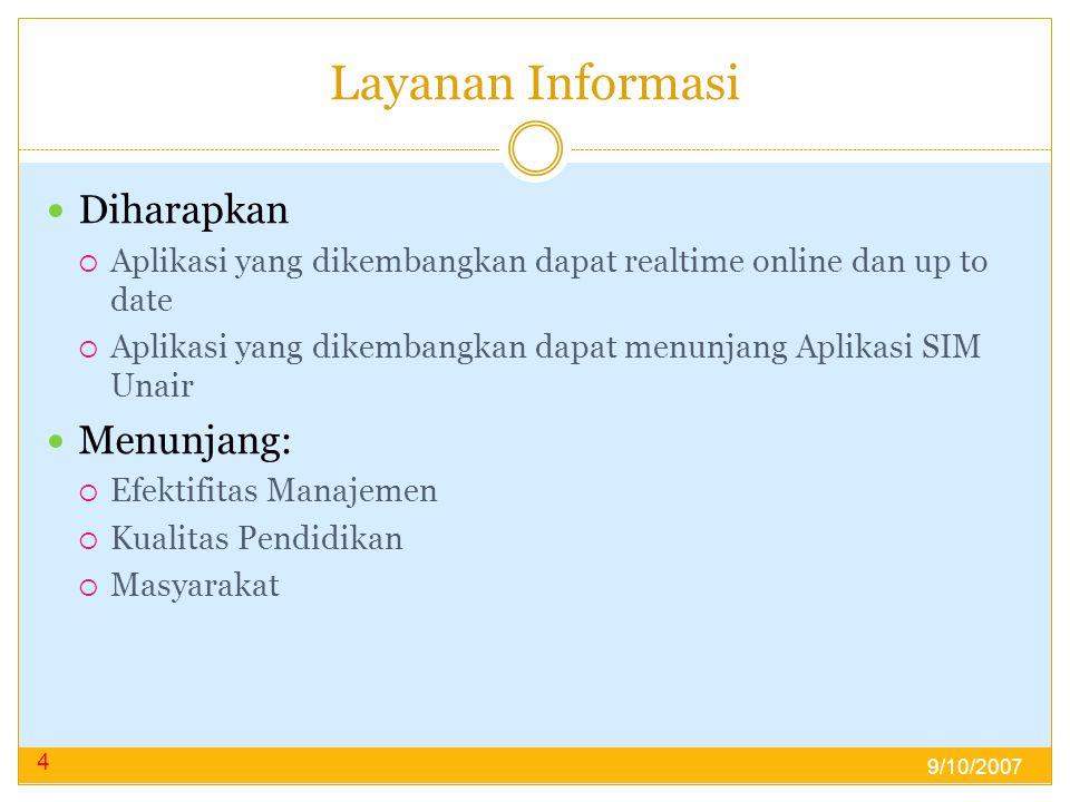 Layanan Informasi  Diharapkan  Aplikasi yang dikembangkan dapat realtime online dan up to date  Aplikasi yang dikembangkan dapat menunjang Aplikasi SIM Unair  Menunjang:  Efektifitas Manajemen  Kualitas Pendidikan  Masyarakat 4 9/10/2007