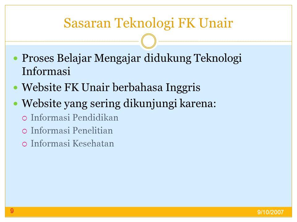 Sasaran Teknologi FK Unair  Proses Belajar Mengajar didukung Teknologi Informasi  Website FK Unair berbahasa Inggris  Website yang sering dikunjungi karena:  Informasi Pendidikan  Informasi Penelitian  Informasi Kesehatan 9 9/10/2007
