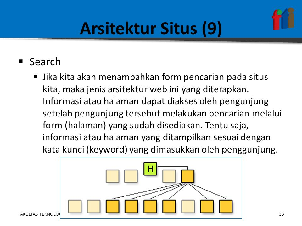 FAKULTAS TEKNOLOGI INFORMASI33DESAIN DAN PEMROGRAMAN WEB 1 – PG110 – 3 SKS Arsitektur Situs (9)  Search  Jika kita akan menambahkan form pencarian pada situs kita, maka jenis arsitektur web ini yang diterapkan.