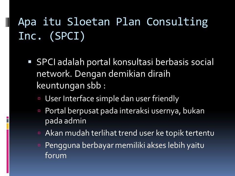 Apa itu Sloetan Plan Consulting Inc.