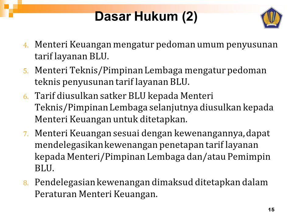 Dasar Hukum (2) 4. Menteri Keuangan mengatur pedoman umum penyusunan tarif layanan BLU. 5. Menteri Teknis/Pimpinan Lembaga mengatur pedoman teknis pen