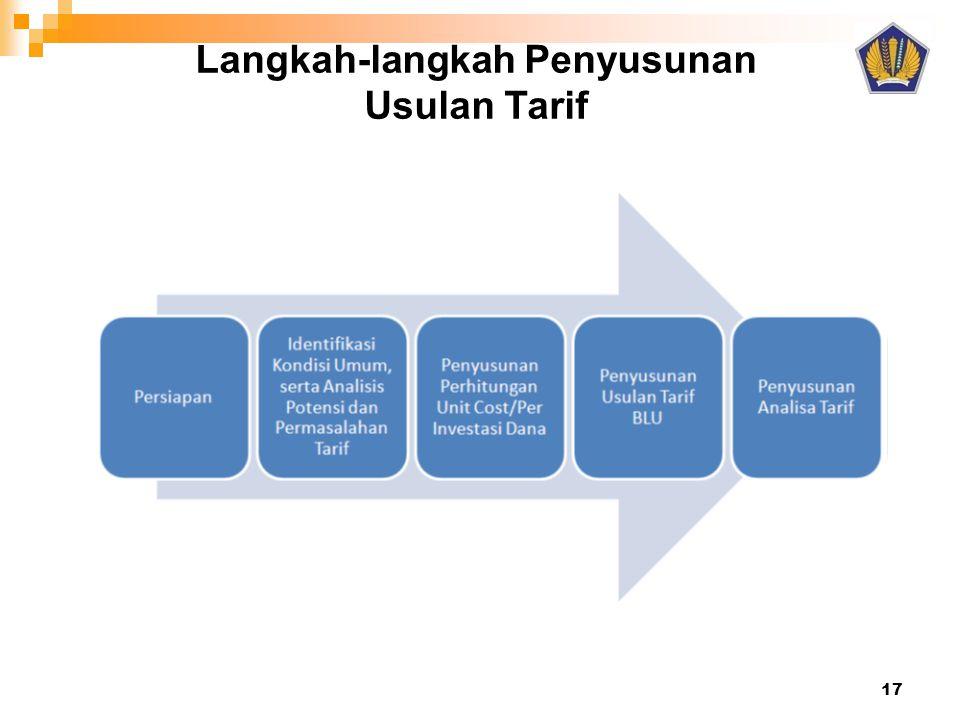 Langkah-langkah Penyusunan Usulan Tarif 17