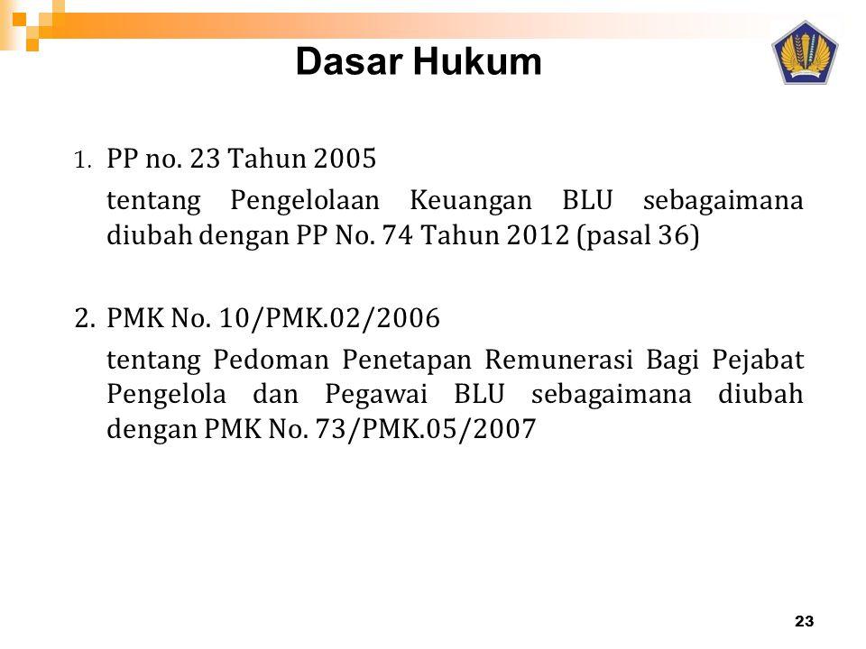 Dasar Hukum 1. PP no. 23 Tahun 2005 tentang Pengelolaan Keuangan BLU sebagaimana diubah dengan PP No. 74 Tahun 2012 (pasal 36) 2. PMK No. 10/PMK.02/20