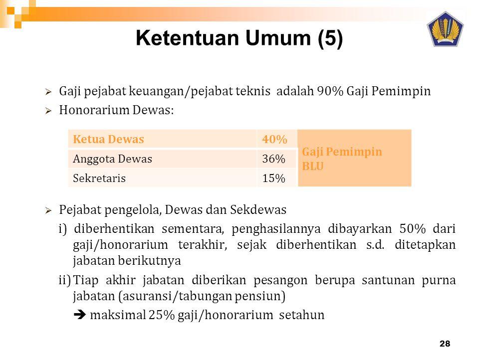  Gaji pejabat keuangan/pejabat teknis adalah 90% Gaji Pemimpin  Honorarium Dewas:  Pejabat pengelola, Dewas dan Sekdewas i)diberhentikan sementara,