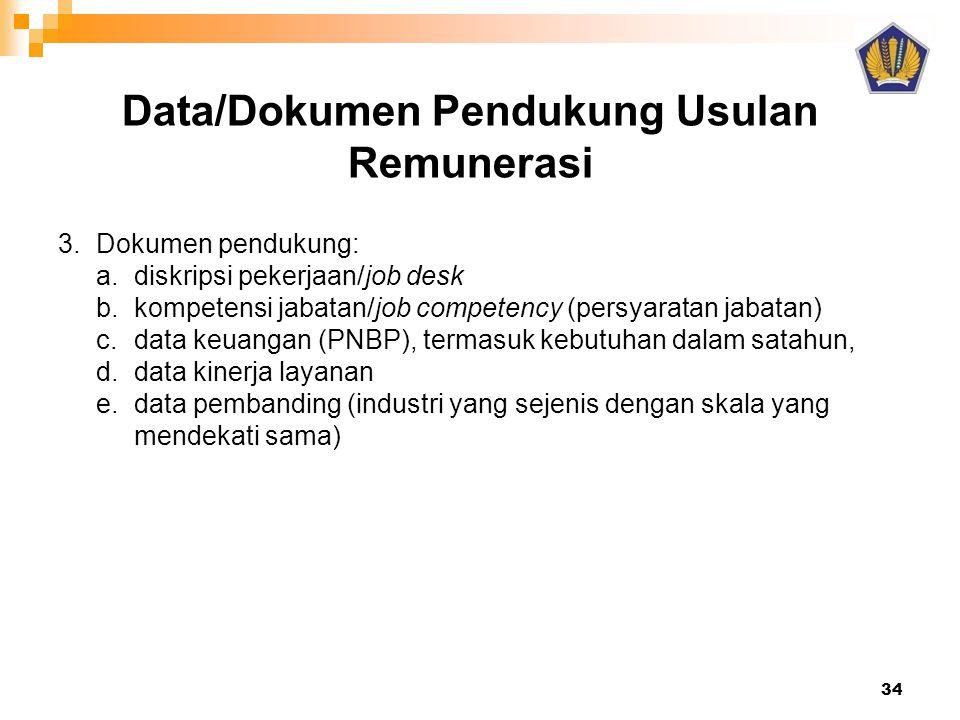 Data/Dokumen Pendukung Usulan Remunerasi 34 3.Dokumen pendukung: a. diskripsi pekerjaan/job desk b.kompetensi jabatan/job competency (persyaratan jaba