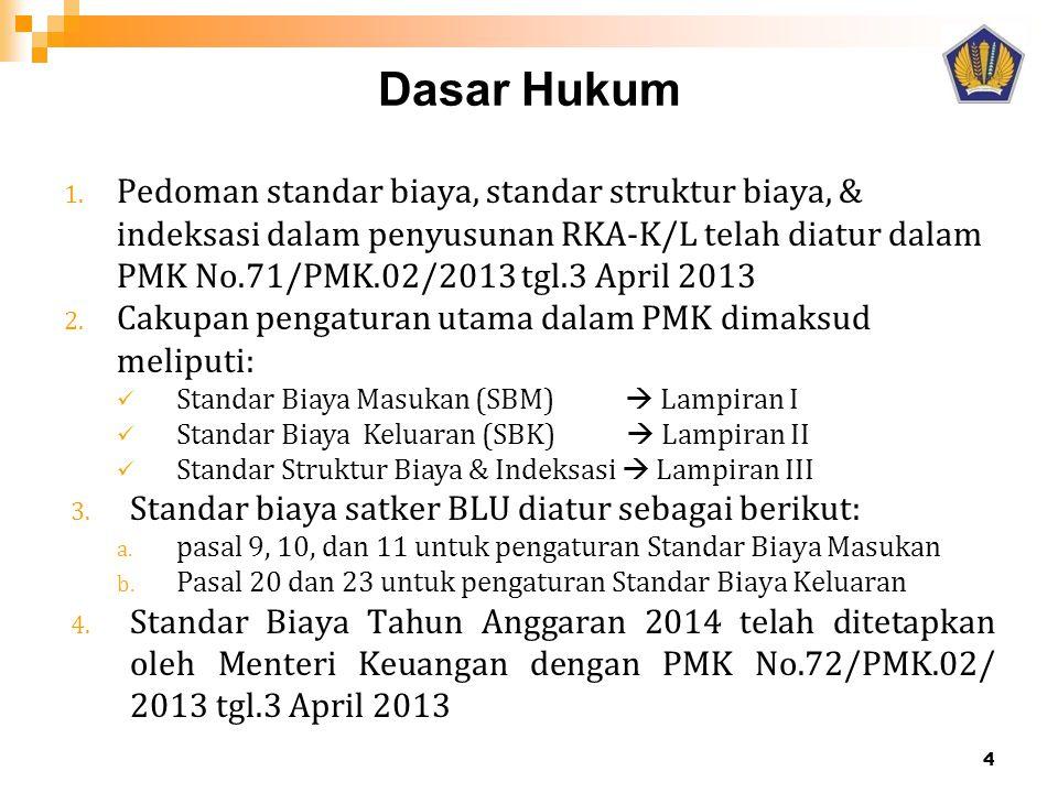 Dasar Hukum 1. Pedoman standar biaya, standar struktur biaya, & indeksasi dalam penyusunan RKA-K/L telah diatur dalam PMK No.71/PMK.02/2013 tgl.3 Apri