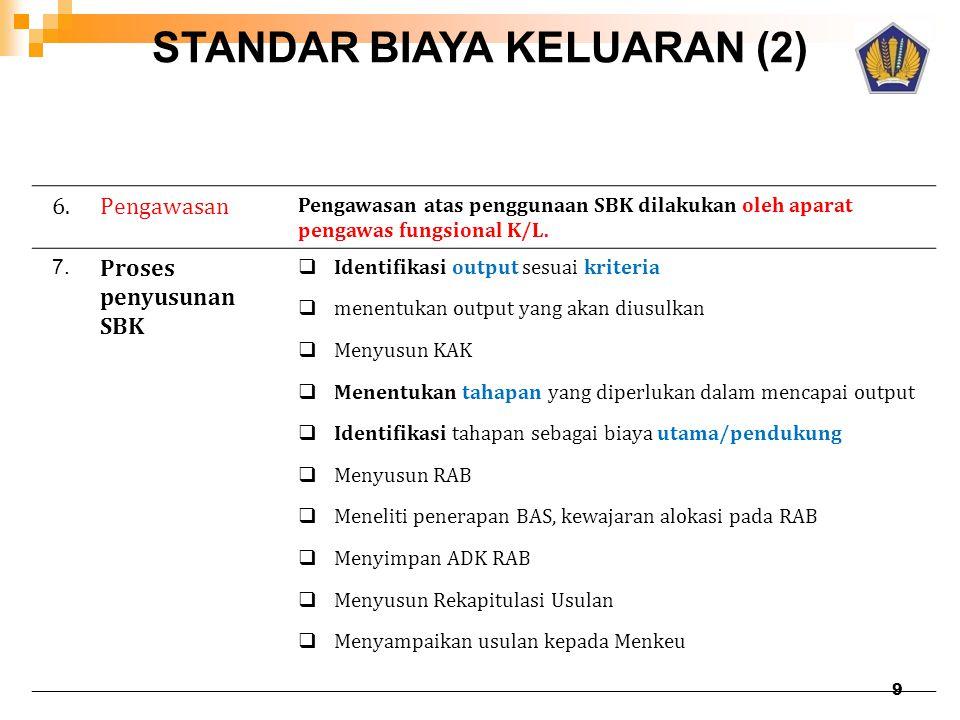 STANDAR BIAYA KELUARAN (2) 6. Pengawasan Pengawasan atas penggunaan SBK dilakukan oleh aparat pengawas fungsional K/L. 7. Proses penyusunan SBK  Iden