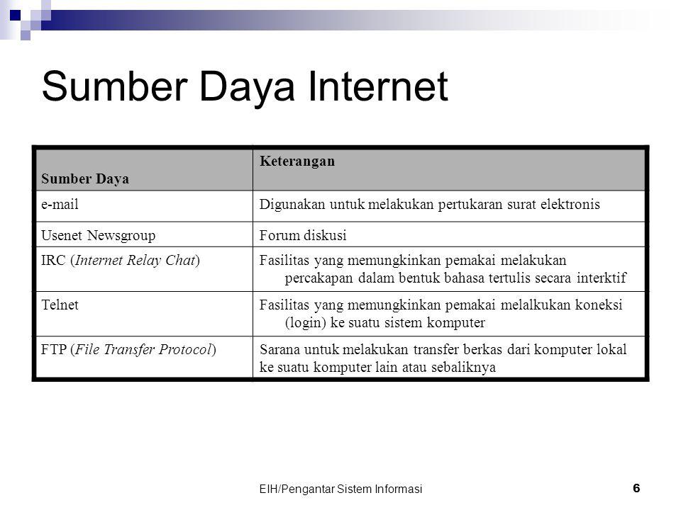 EIH/Pengantar Sistem Informasi 6 Sumber Daya Internet.