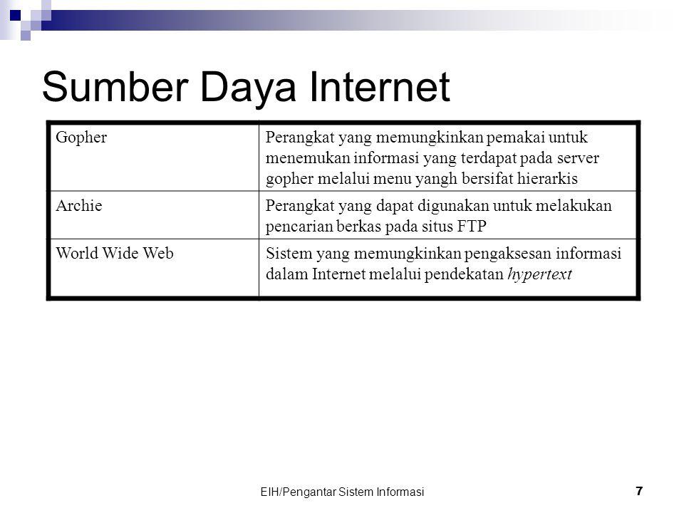 EIH/Pengantar Sistem Informasi 7 Sumber Daya Internet GopherPerangkat yang memungkinkan pemakai untuk menemukan informasi yang terdapat pada server gopher melalui menu yangh bersifat hierarkis ArchiePerangkat yang dapat digunakan untuk melakukan pencarian berkas pada situs FTP World Wide WebSistem yang memungkinkan pengaksesan informasi dalam Internet melalui pendekatan hypertext