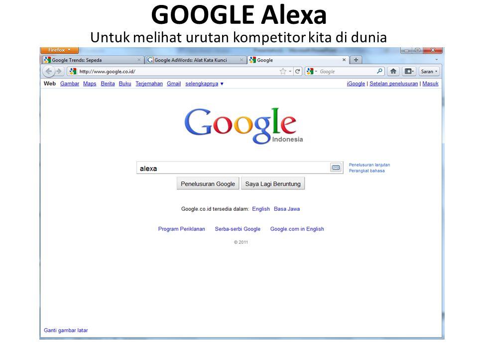 GOOGLE Alexa Untuk melihat urutan kompetitor kita di dunia