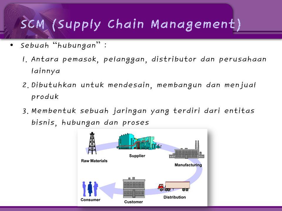"""SCM (Supply Chain Management) • Sebuah """" hubungan """" : 1. Antara pemasok, pelanggan, distributor dan perusahaan lainnya 2. Dibutuhkan untuk mendesain,"""