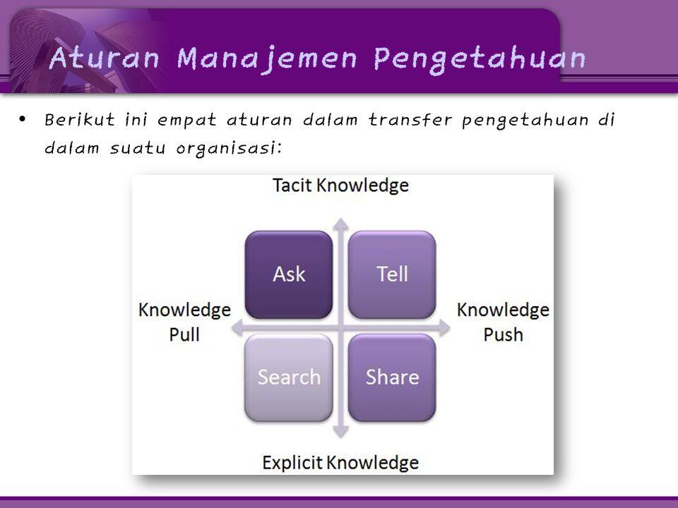 Aturan Manajemen Pengetahuan • Berikut ini empat aturan dalam transfer pengetahuan di dalam suatu organisasi: