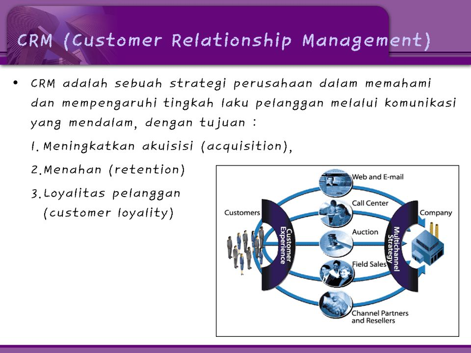 CRM (Customer Relationship Management) • CRM adalah sebuah strategi perusahaan dalam memahami dan mempengaruhi tingkah laku pelanggan melalui komunikasi yang mendalam, dengan tujuan : 1.