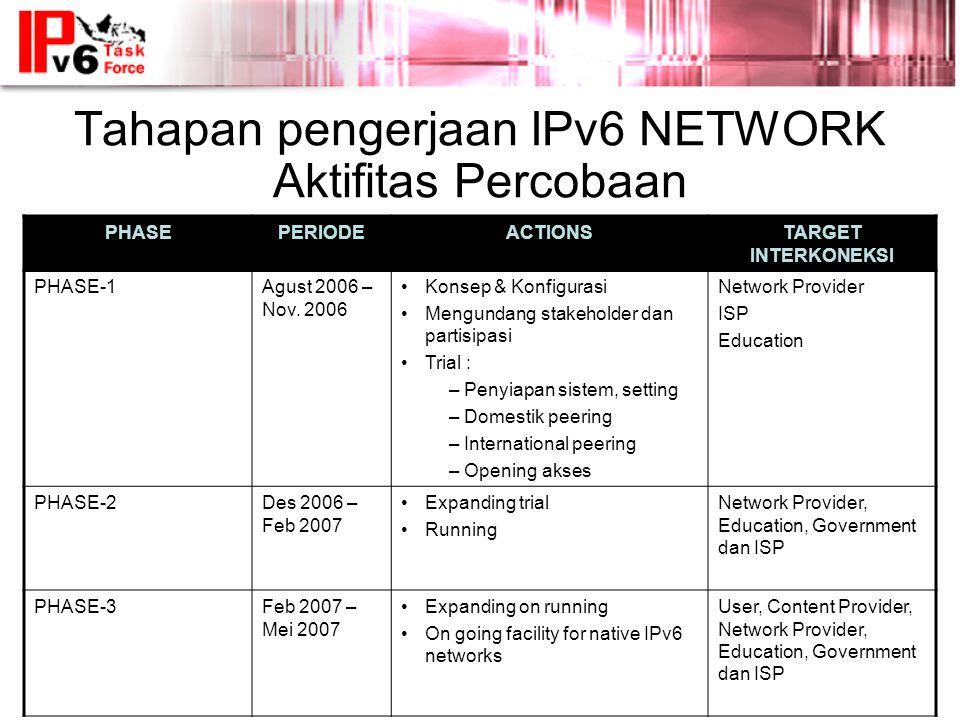 Tahapan pengerjaan IPv6 NETWORK Aktifitas Percobaan PHASEPERIODEACTIONSTARGET INTERKONEKSI PHASE-1Agust 2006 – Nov.